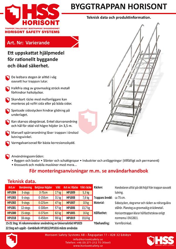 Horisont Byggtrappa - Svenska